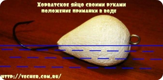 Как сделать самому хорватское яйцо