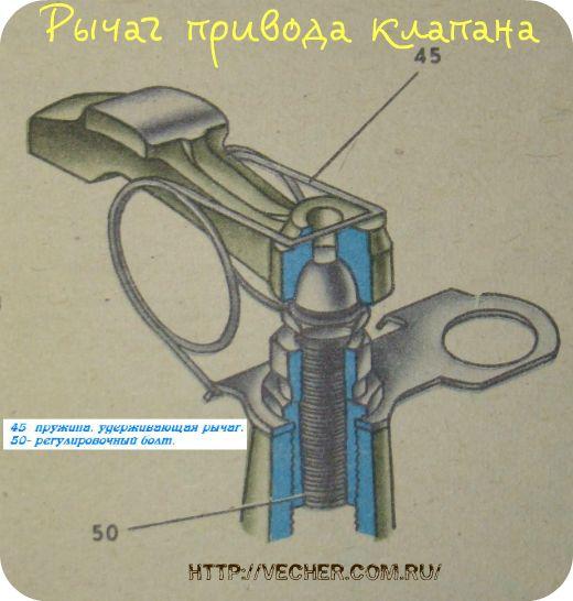 regulirovka-klapanov7